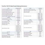 TwisTorr 704 FS (1)