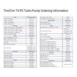 TwisTorr 74 FS (4)